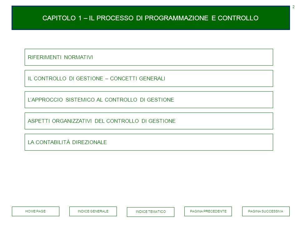 CAPITOLO 1 – IL PROCESSO DI PROGRAMMAZIONE E CONTROLLO
