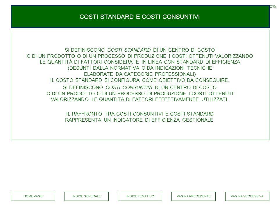 COSTI STANDARD E COSTI CONSUNTIVI