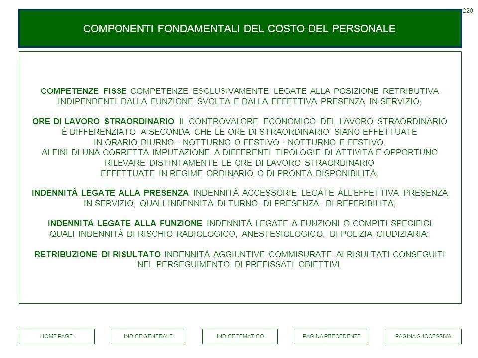COMPONENTI FONDAMENTALI DEL COSTO DEL PERSONALE