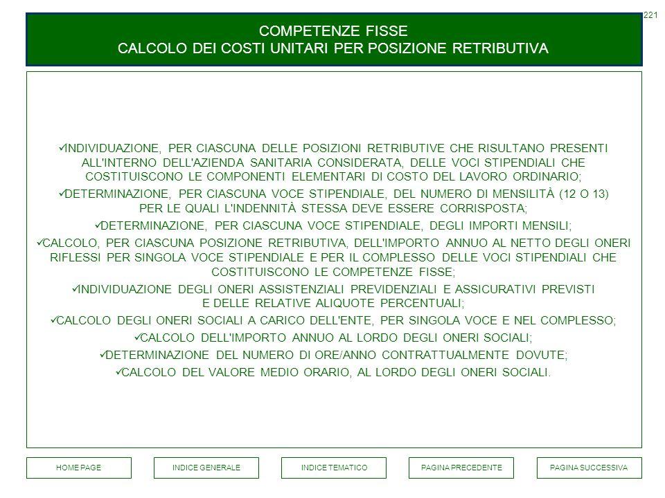COMPETENZE FISSE CALCOLO DEI COSTI UNITARI PER POSIZIONE RETRIBUTIVA
