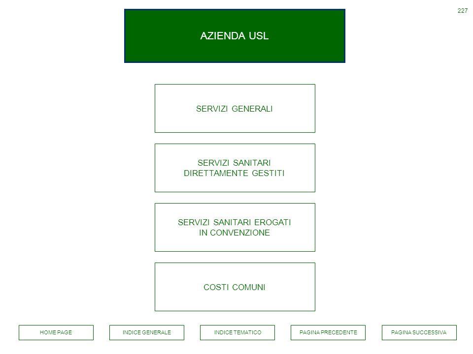 AZIENDA USL SERVIZI GENERALI SERVIZI SANITARI DIRETTAMENTE GESTITI