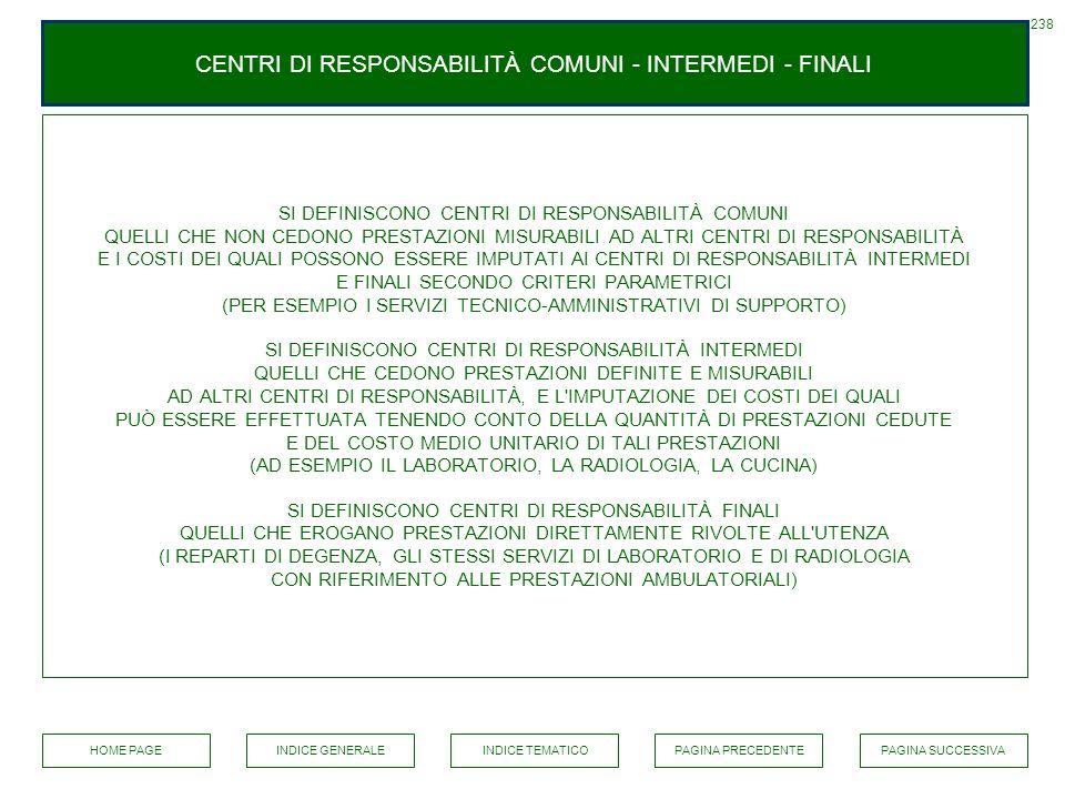 CENTRI DI RESPONSABILITÀ COMUNI - INTERMEDI - FINALI