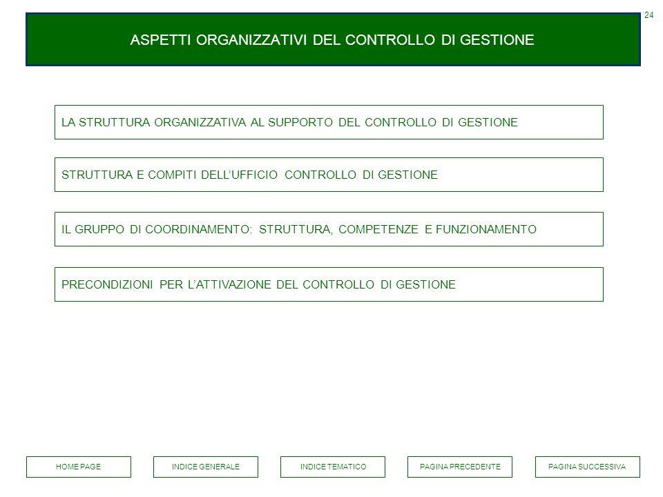 ASPETTI ORGANIZZATIVI DEL CONTROLLO DI GESTIONE