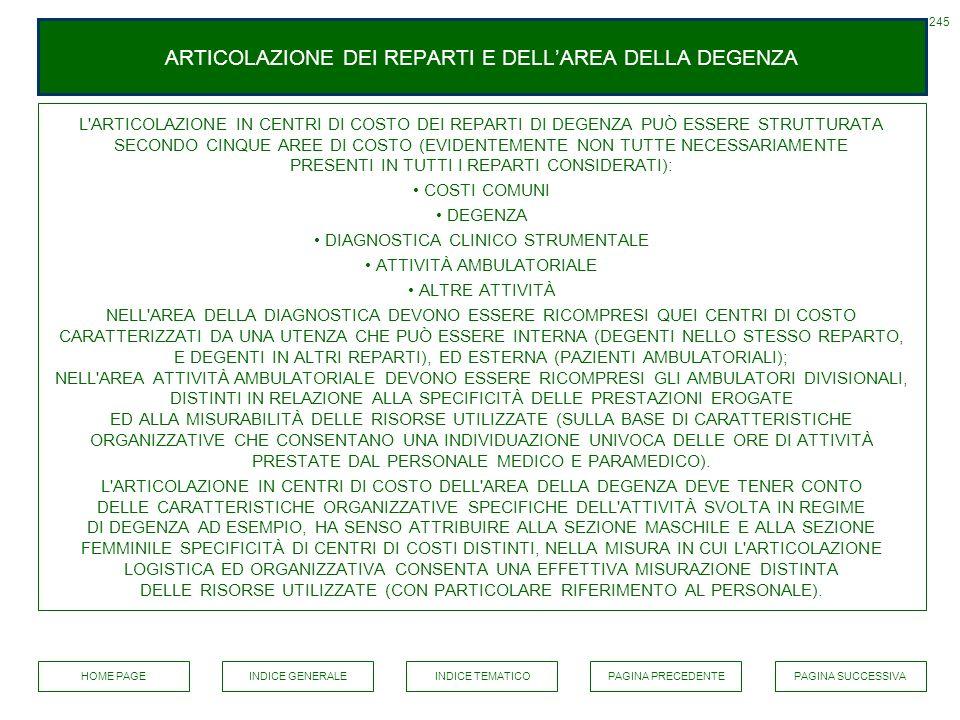 ARTICOLAZIONE DEI REPARTI E DELL'AREA DELLA DEGENZA