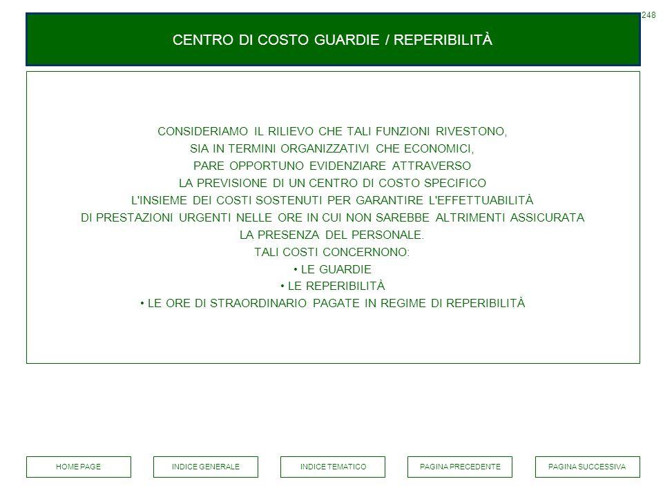 CENTRO DI COSTO GUARDIE / REPERIBILITÀ