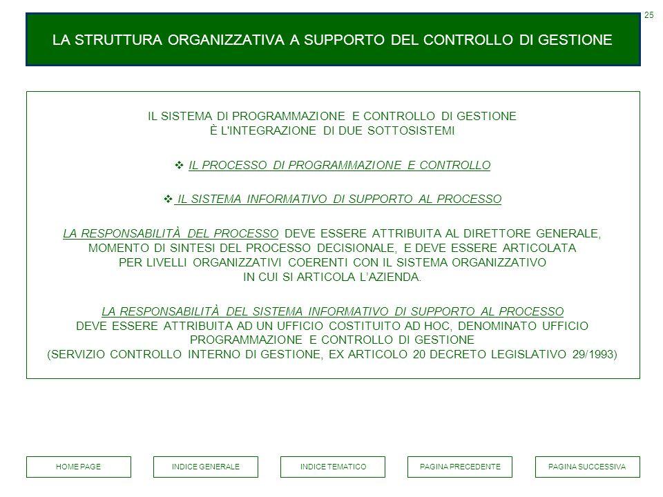 LA STRUTTURA ORGANIZZATIVA A SUPPORTO DEL CONTROLLO DI GESTIONE