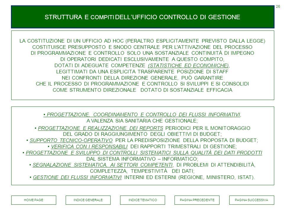 STRUTTURA E COMPITI DELL'UFFICIO CONTROLLO DI GESTIONE