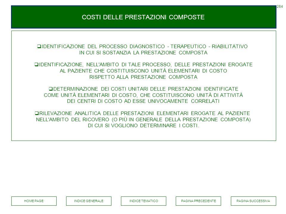 COSTI DELLE PRESTAZIONI COMPOSTE