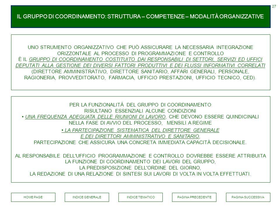 27 IL GRUPPO DI COORDINAMENTO: STRUTTURA – COMPETENZE – MODALITÀ ORGANIZZATIVE.