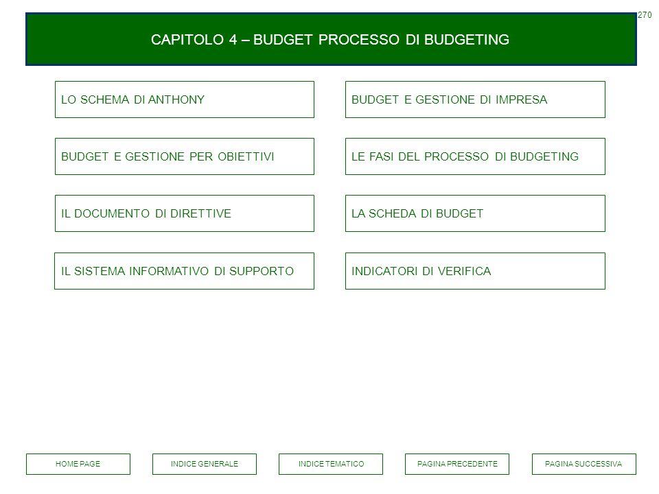 CAPITOLO 4 – BUDGET PROCESSO DI BUDGETING