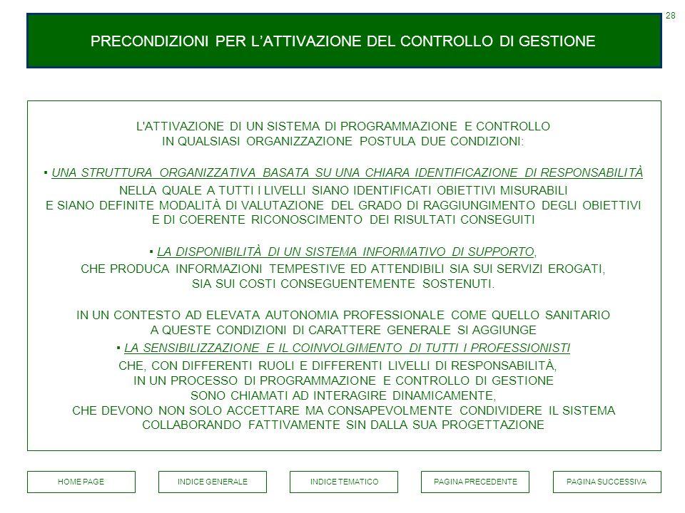 PRECONDIZIONI PER L'ATTIVAZIONE DEL CONTROLLO DI GESTIONE