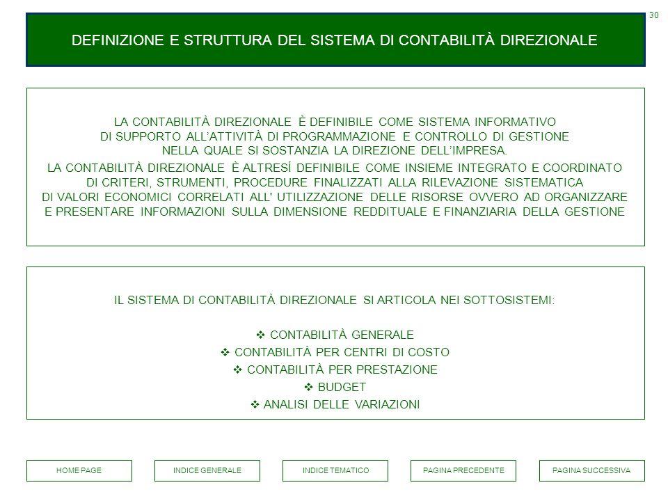 DEFINIZIONE E STRUTTURA DEL SISTEMA DI CONTABILITÀ DIREZIONALE