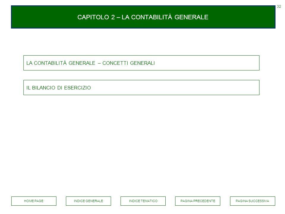 CAPITOLO 2 – LA CONTABILITÀ GENERALE