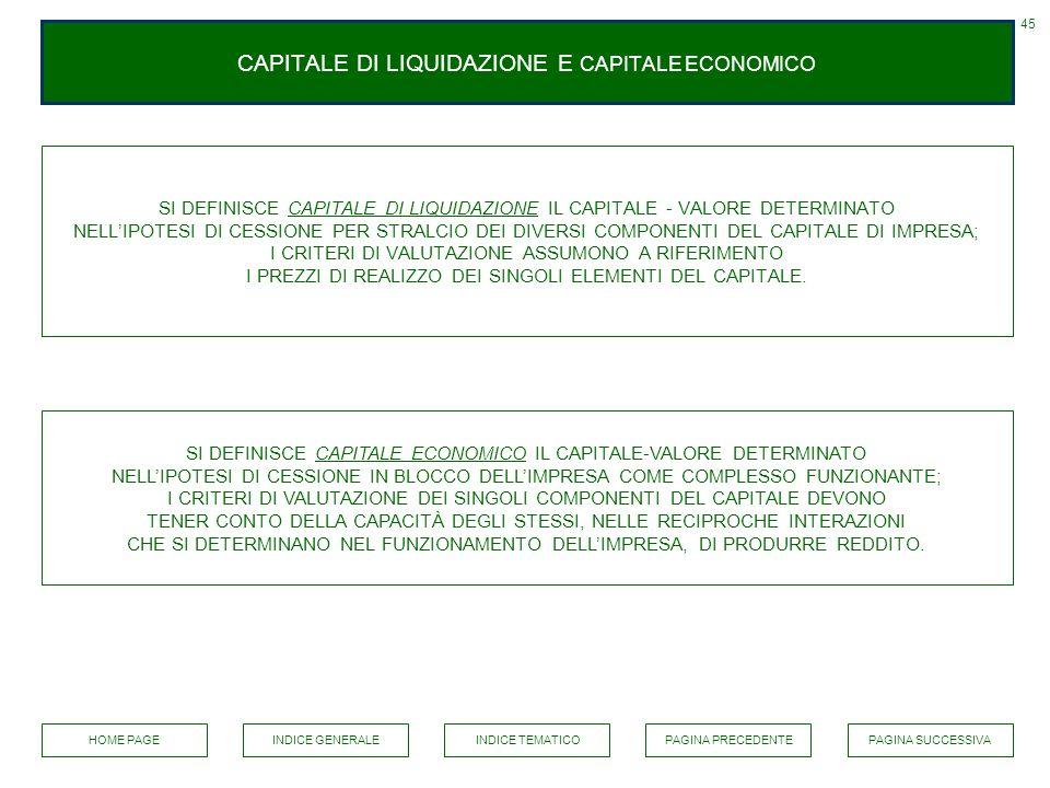 CAPITALE DI LIQUIDAZIONE E CAPITALE ECONOMICO