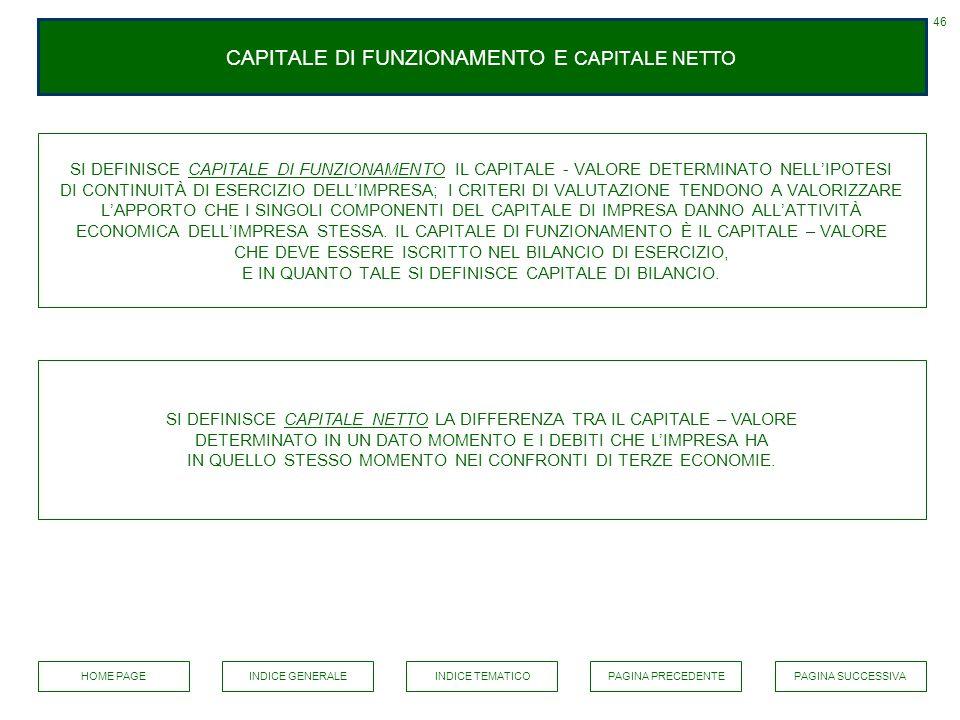 CAPITALE DI FUNZIONAMENTO E CAPITALE NETTO