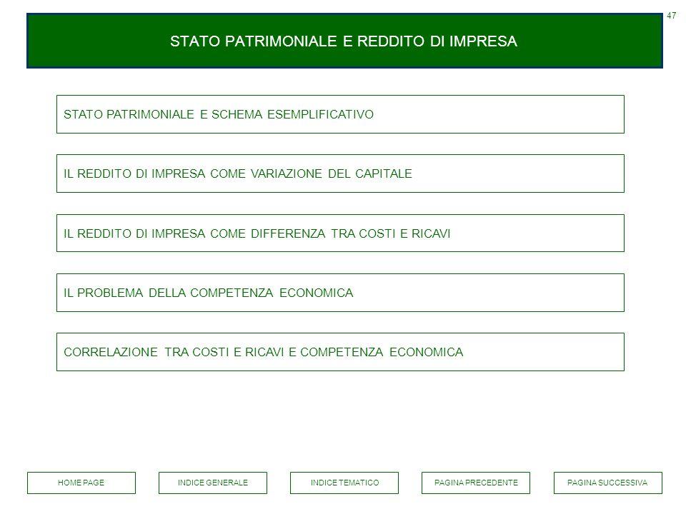 STATO PATRIMONIALE E REDDITO DI IMPRESA