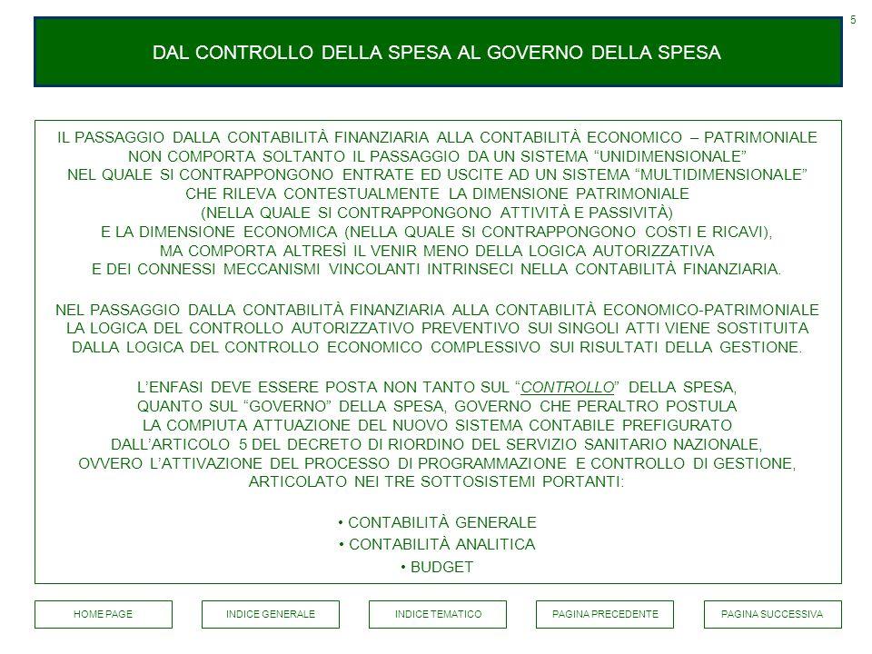 DAL CONTROLLO DELLA SPESA AL GOVERNO DELLA SPESA