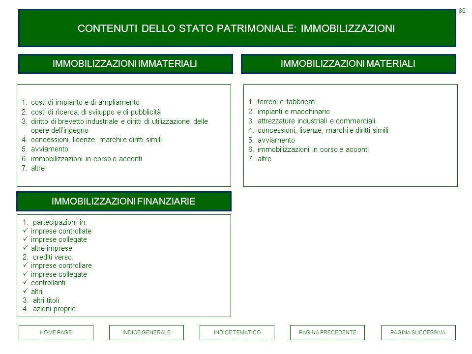 CONTENUTI DELLO STATO PATRIMONIALE: IMMOBILIZZAZIONI