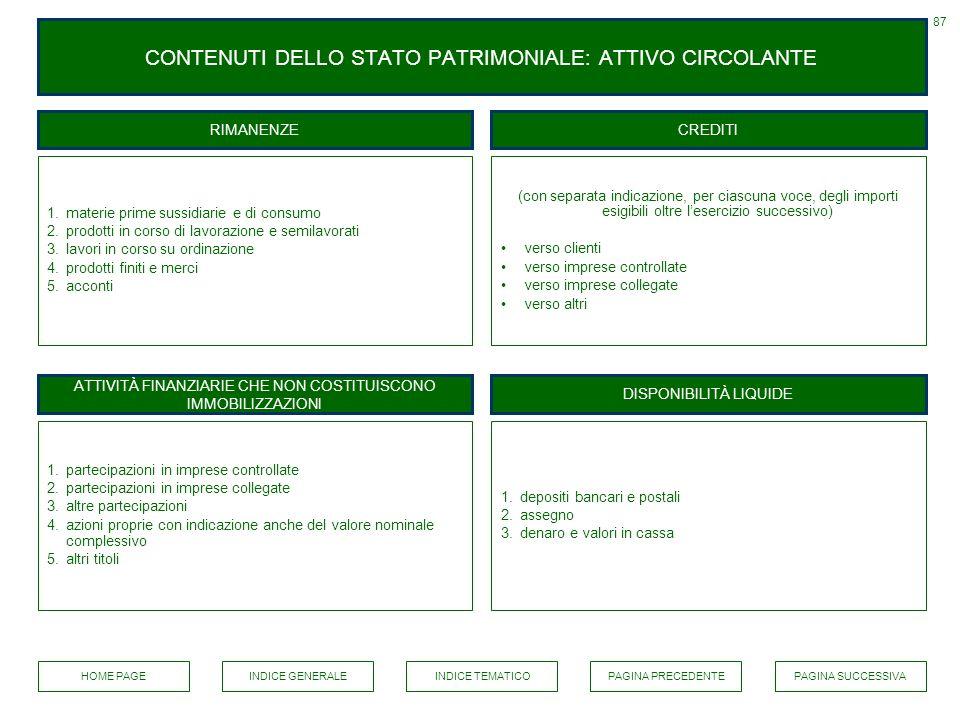 CONTENUTI DELLO STATO PATRIMONIALE: ATTIVO CIRCOLANTE