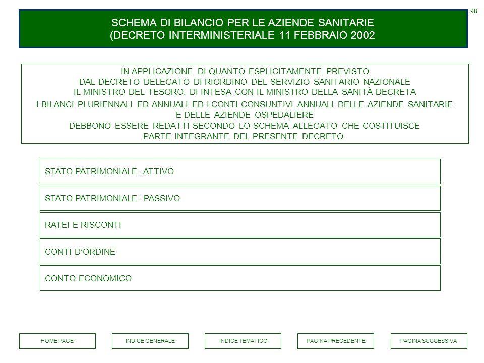 98 SCHEMA DI BILANCIO PER LE AZIENDE SANITARIE (DECRETO INTERMINISTERIALE 11 FEBBRAIO 2002.