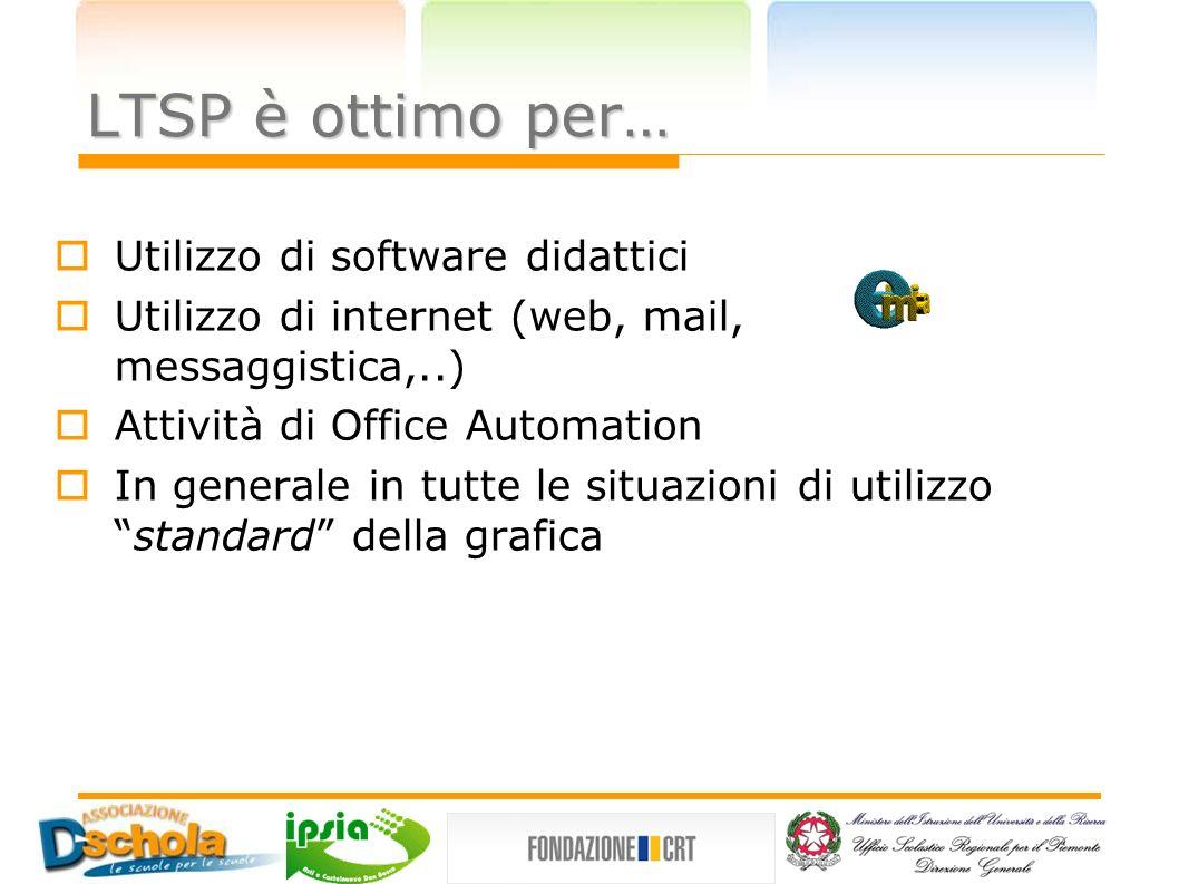 LTSP è ottimo per… Utilizzo di software didattici