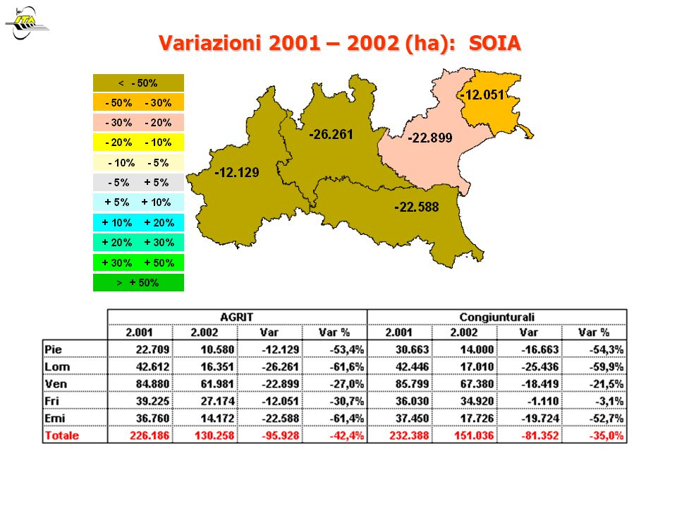 Variazioni 2001 – 2002 (ha): SOIA