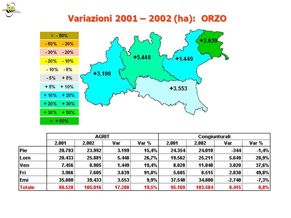 Variazioni 2001 – 2002 (ha): ORZO