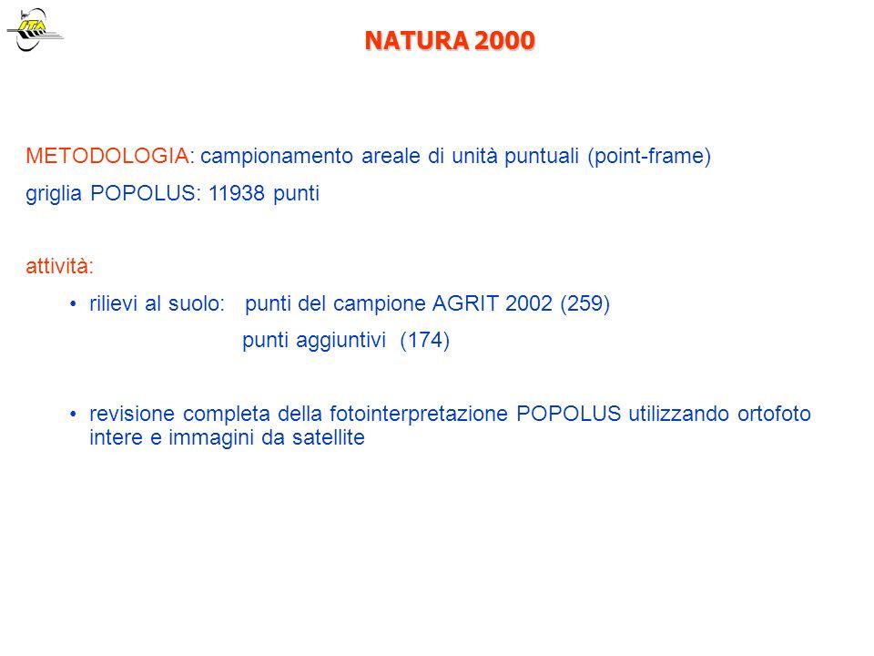 NATURA 2000 METODOLOGIA: campionamento areale di unità puntuali (point-frame) griglia POPOLUS: 11938 punti.
