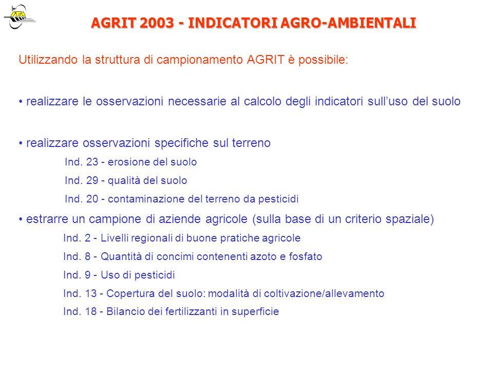 AGRIT 2003 - INDICATORI AGRO-AMBIENTALI