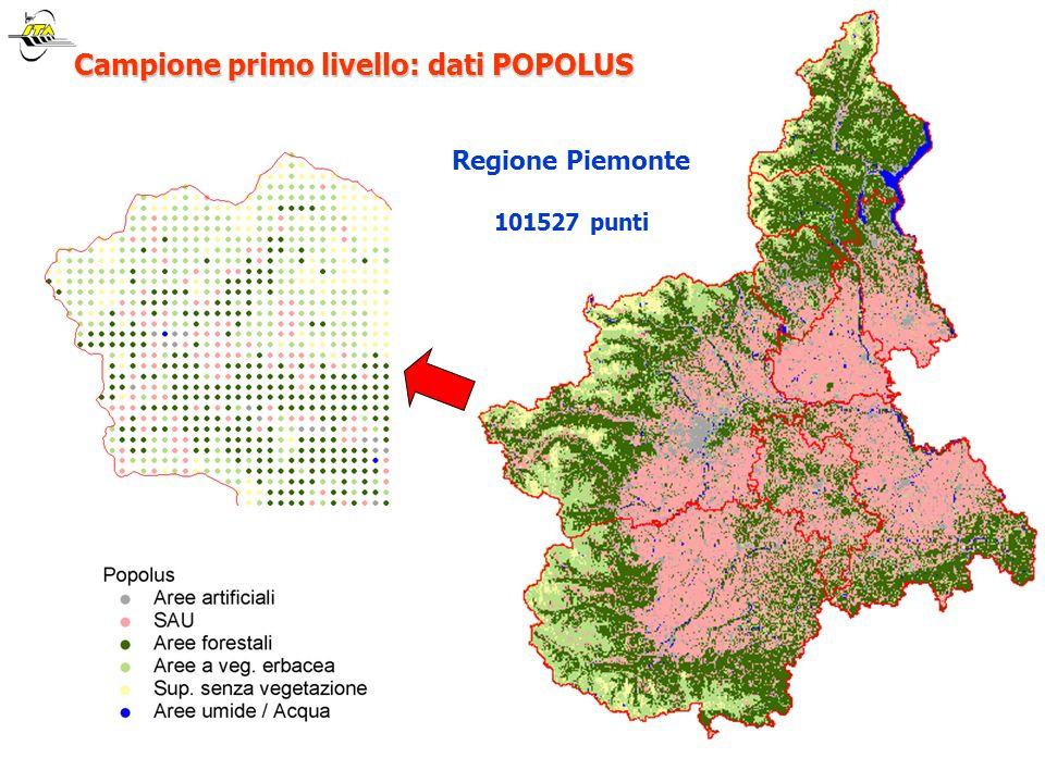 Campione primo livello: dati POPOLUS