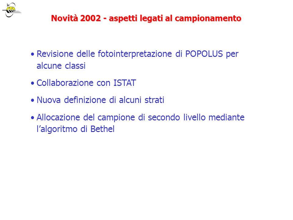 Novità 2002 - aspetti legati al campionamento
