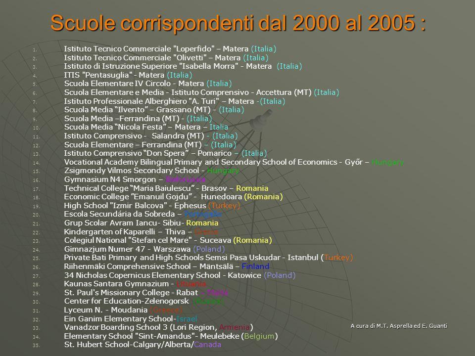 Scuole corrispondenti dal 2000 al 2005 :