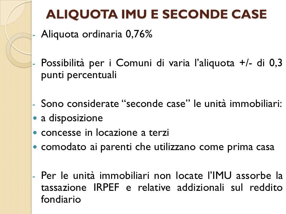 ALIQUOTA IMU E SECONDE CASE