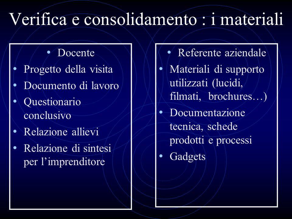 Verifica e consolidamento : i materiali