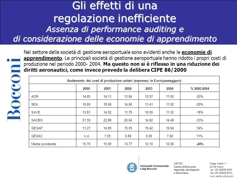 Gli effetti di una regolazione inefficiente Assenza di performance auditing e di considerazione delle economie di apprendimento