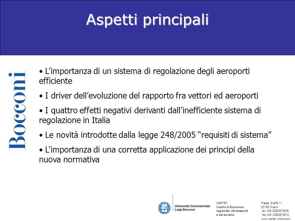 Aspetti principali L'importanza di un sistema di regolazione degli aeroporti efficiente.
