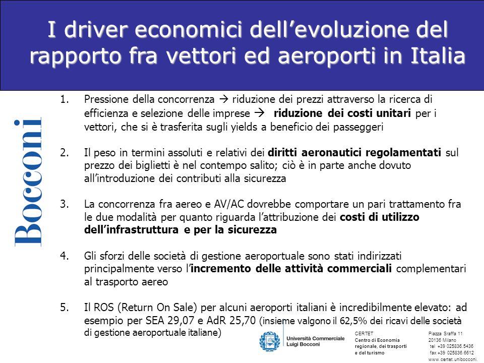 I driver economici dell'evoluzione del rapporto fra vettori ed aeroporti in Italia