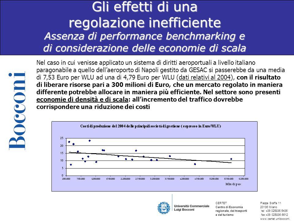 Gli effetti di una regolazione inefficiente Assenza di performance benchmarking e di considerazione delle economie di scala