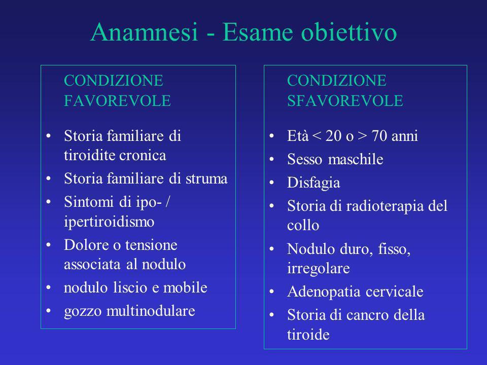 Anamnesi - Esame obiettivo