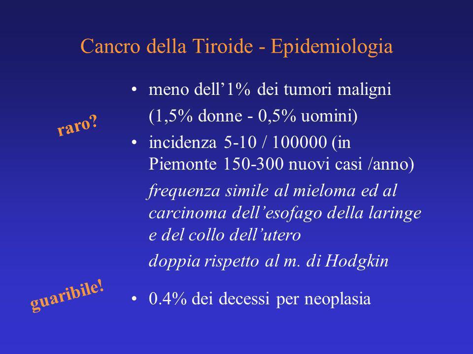 Cancro della Tiroide - Epidemiologia