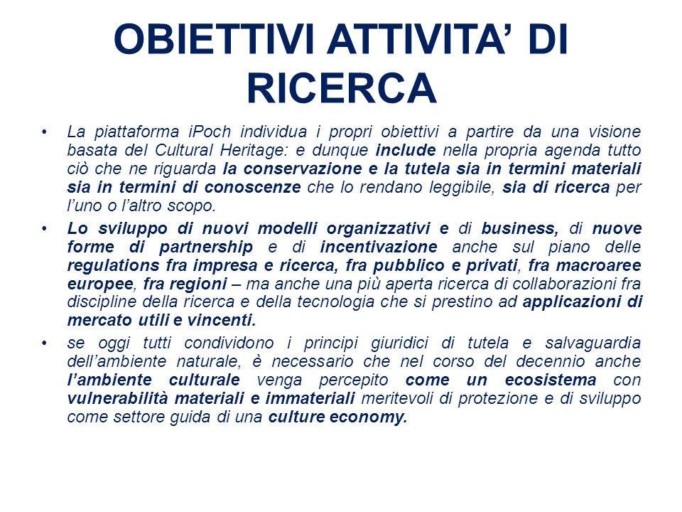 OBIETTIVI ATTIVITA' DI RICERCA