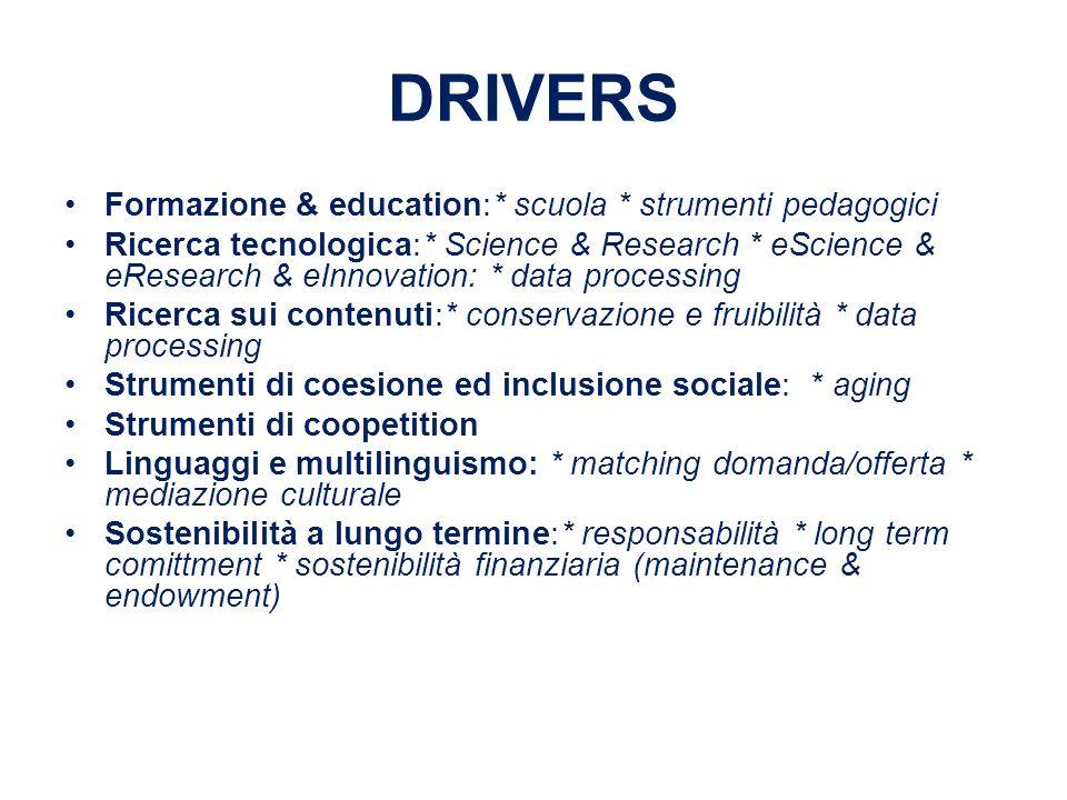 DRIVERS Formazione & education: * scuola * strumenti pedagogici