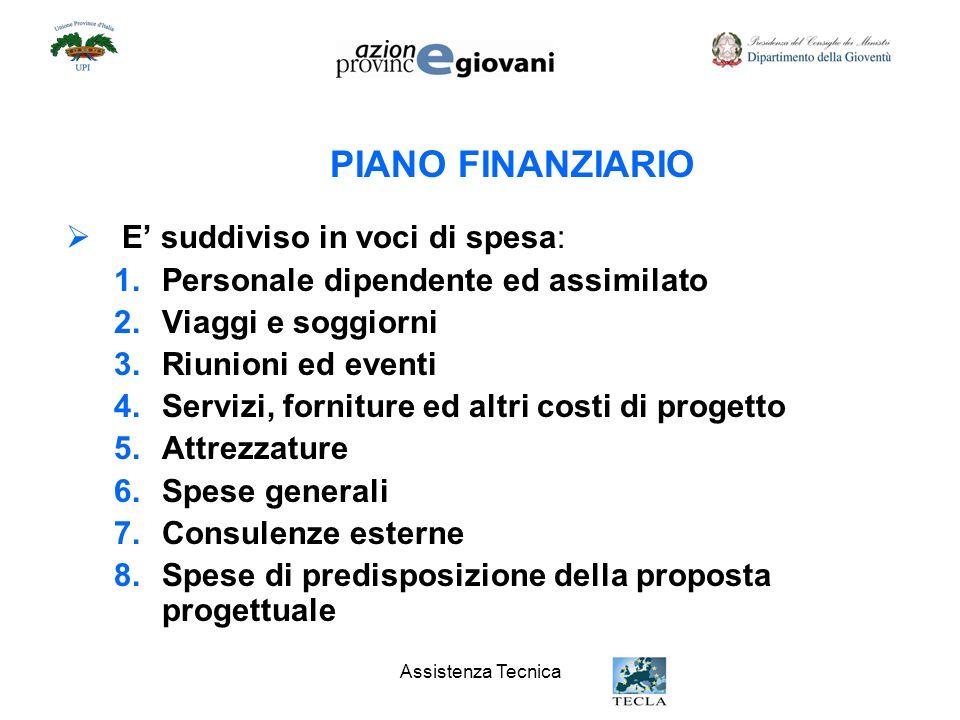 PIANO FINANZIARIO E' suddiviso in voci di spesa: