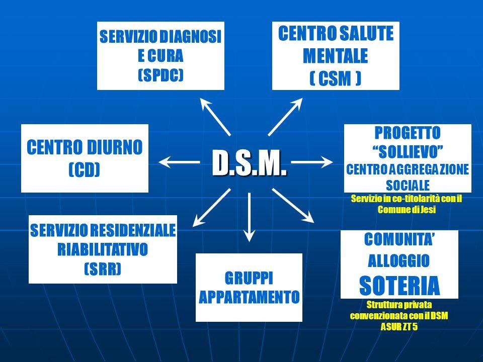 D.S.M. CENTRO SALUTE MENTALE ( CSM ) CENTRO DIURNO (CD)