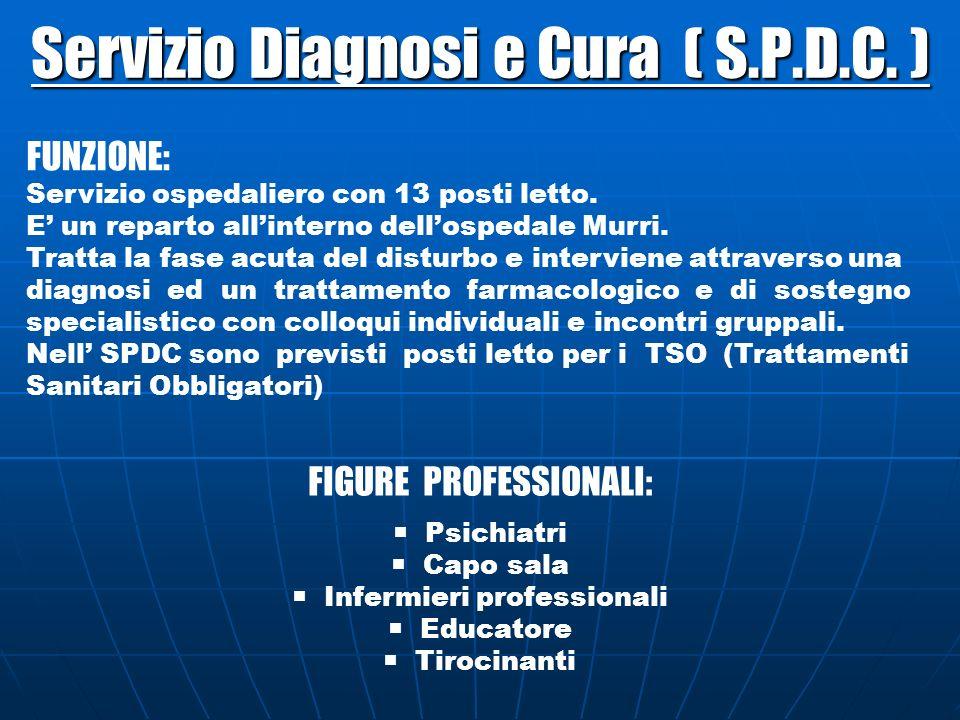Servizio Diagnosi e Cura ( S.P.D.C. )