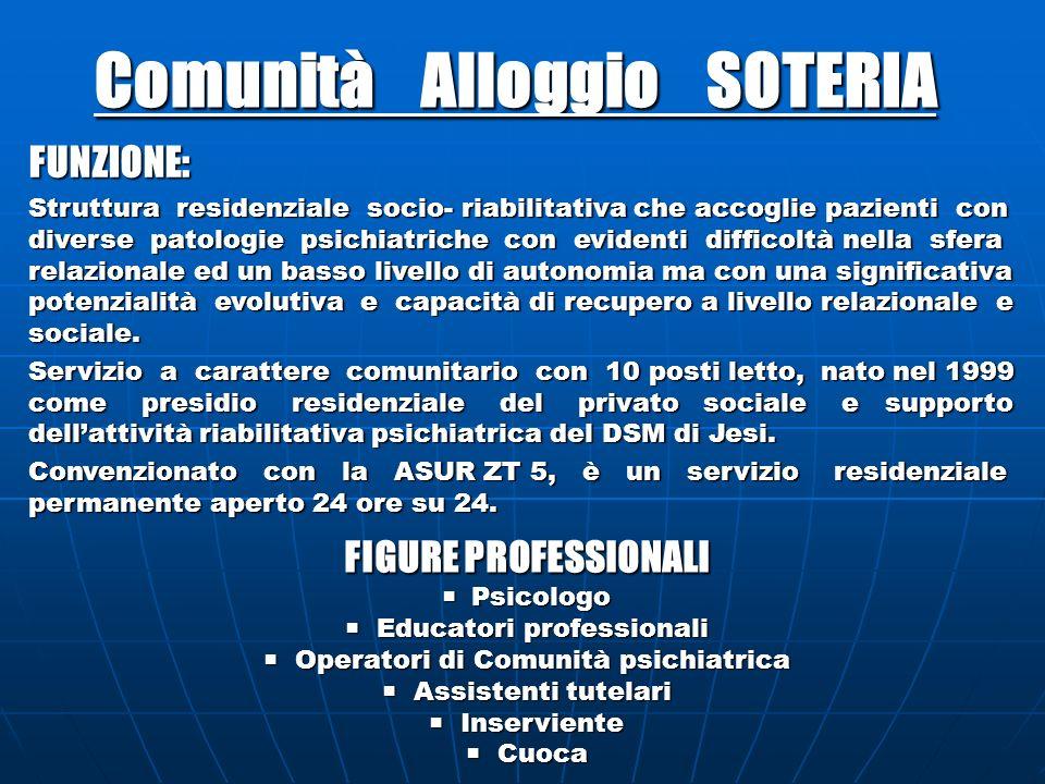Comunità Alloggio SOTERIA