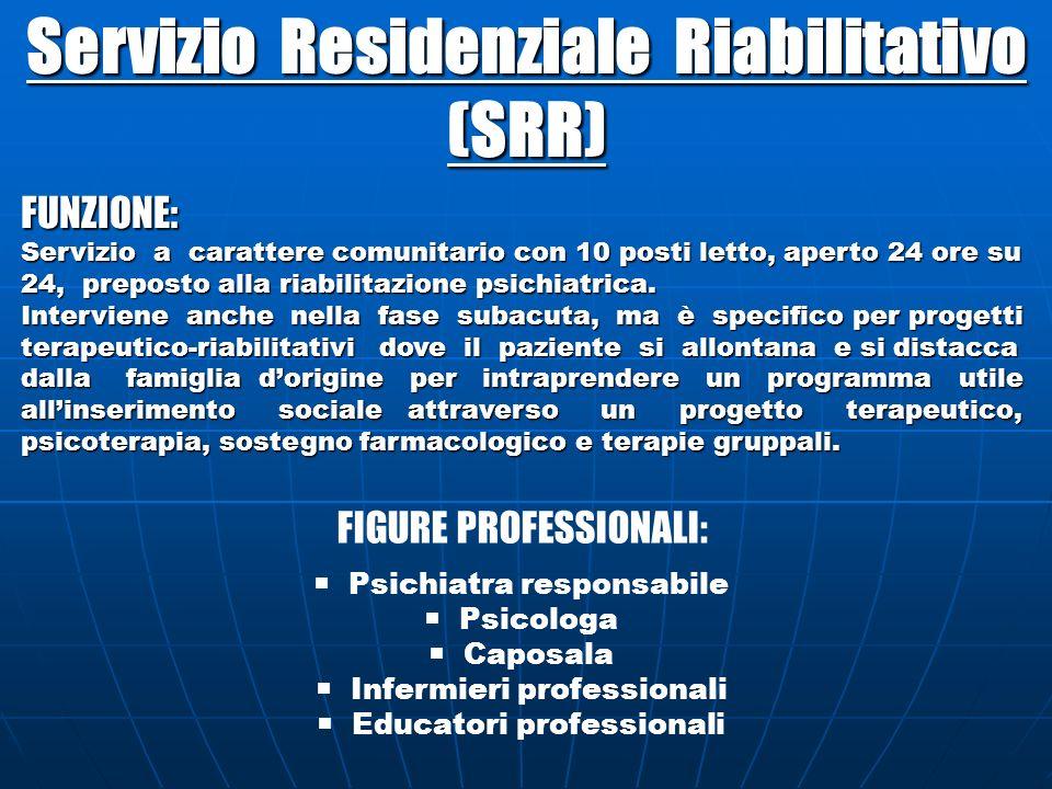 Servizio Residenziale Riabilitativo (SRR)