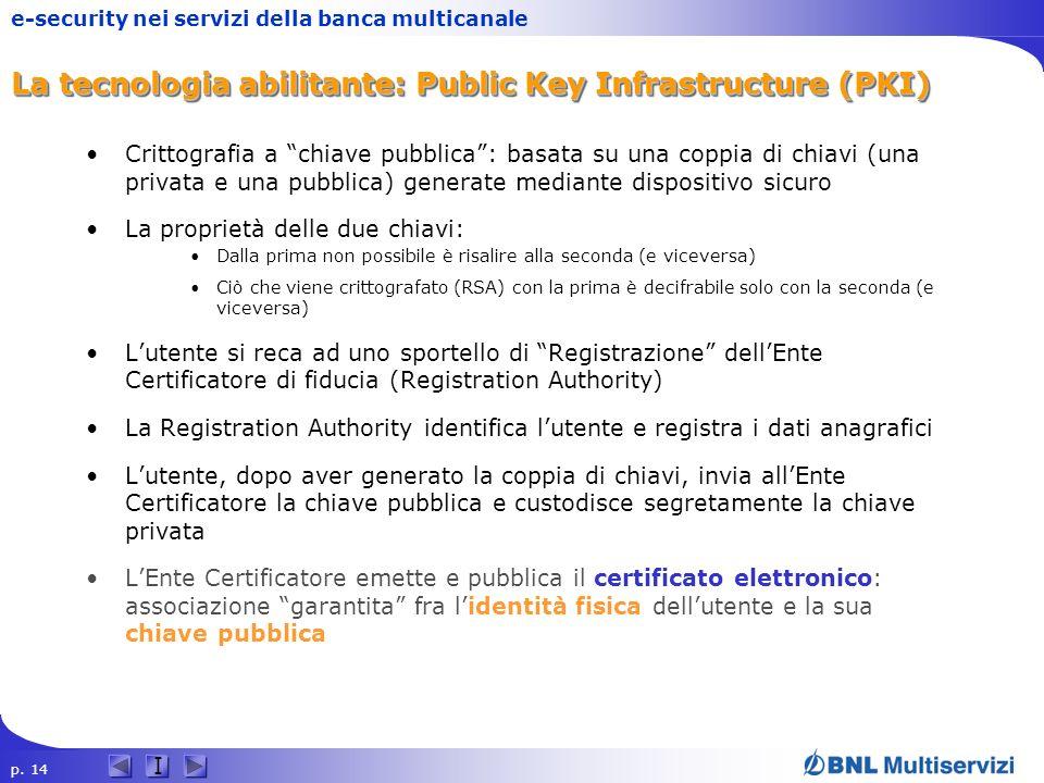 La tecnologia abilitante: Public Key Infrastructure (PKI)