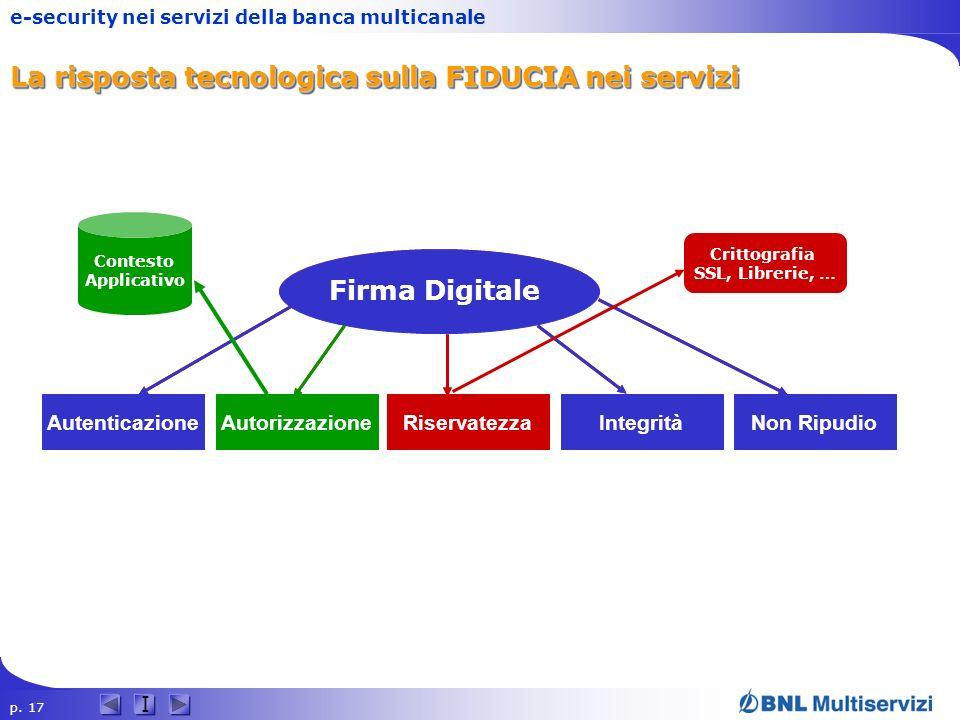La risposta tecnologica sulla FIDUCIA nei servizi