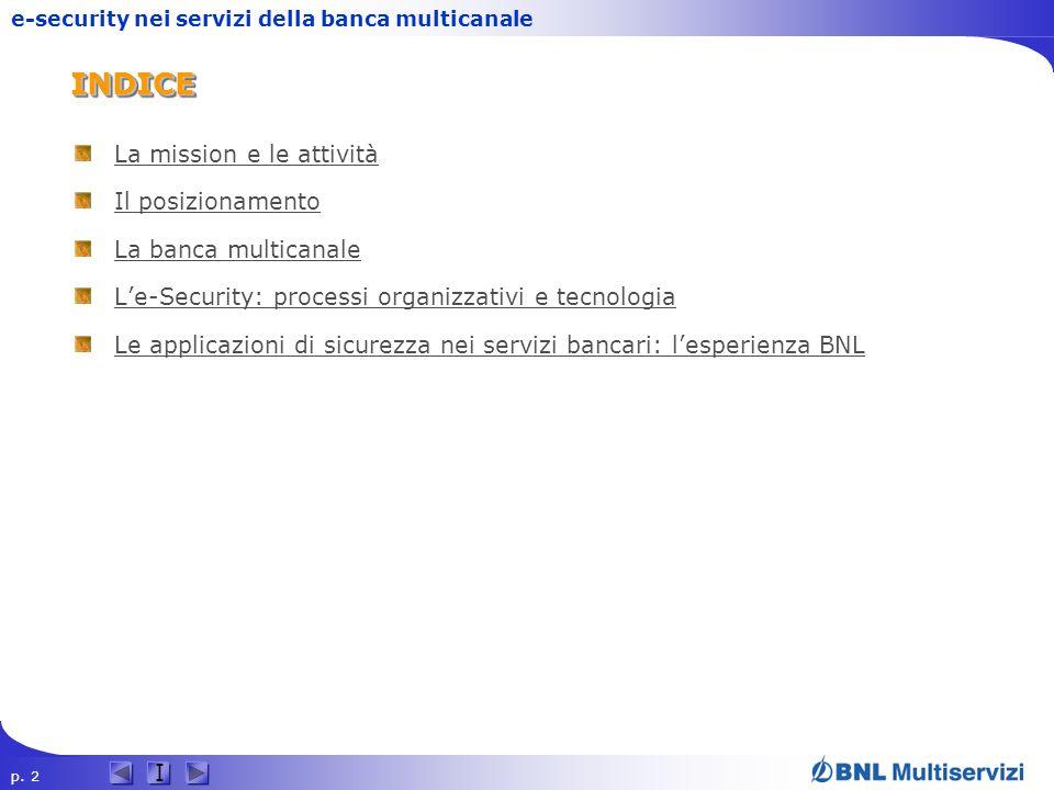 INDICE La mission e le attività Il posizionamento La banca multicanale